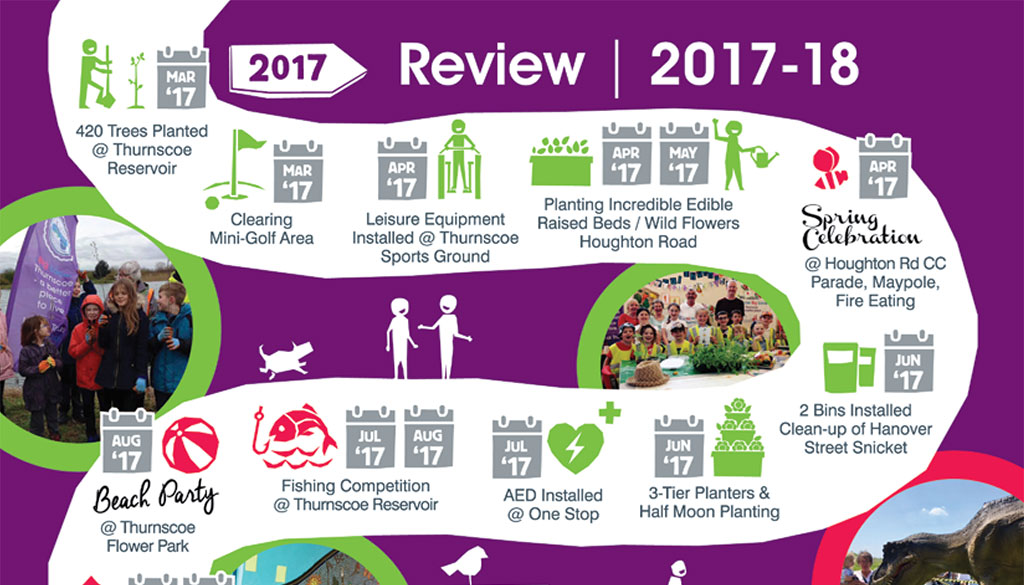 big local review 2017-18