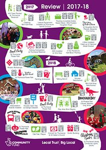 big local thurnscoe review timeline 2017-18